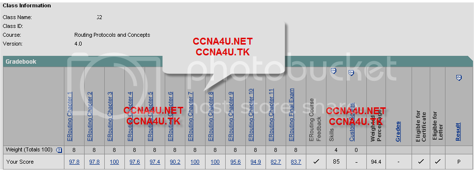 ccna4u.net